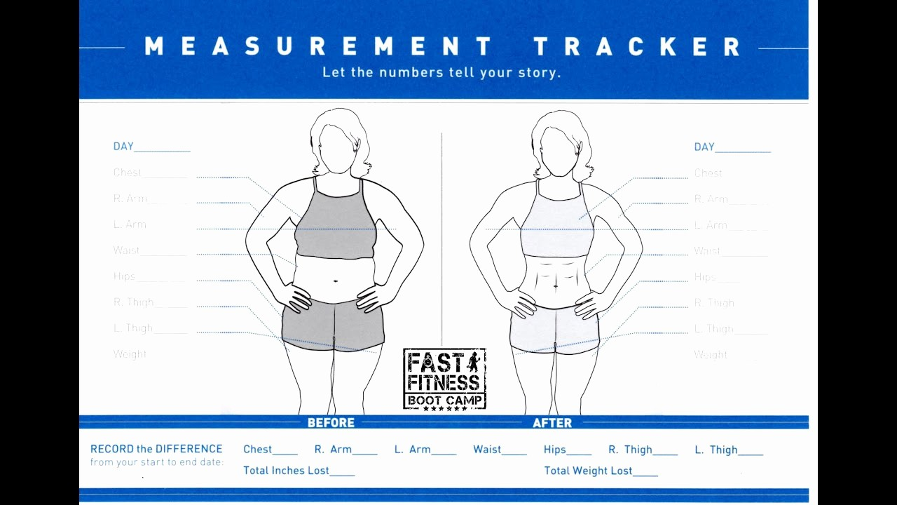 Measurements Chart for Weight Loss Best Of How to Correctly Measure Your Body and Track Progress