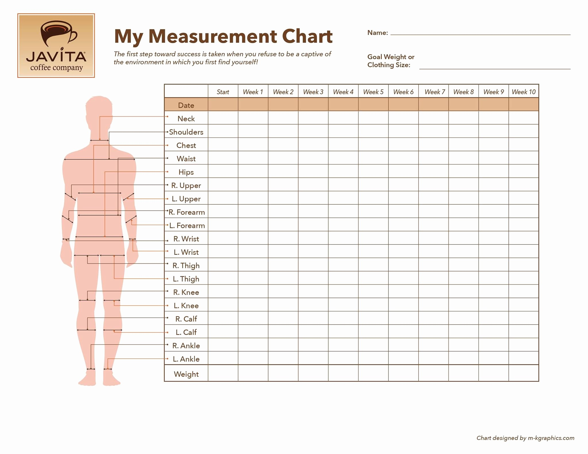 Measurements Chart for Weight Loss Inspirational Pin On Weight Loss