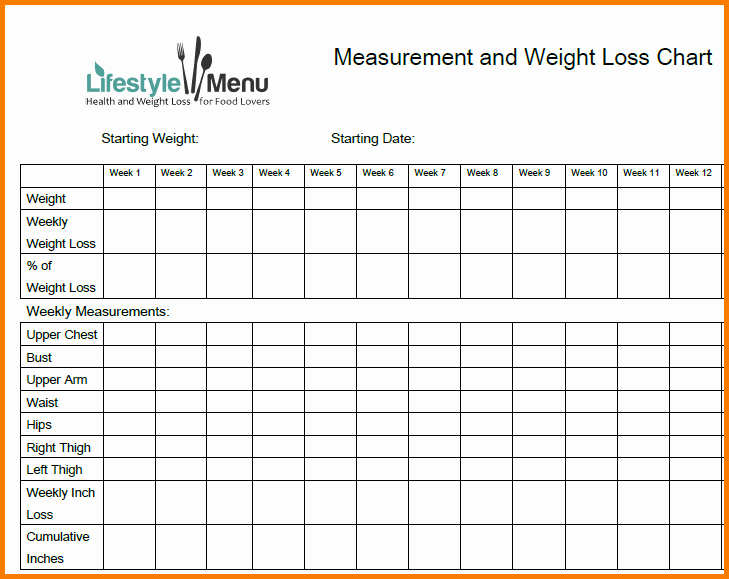 Measurements Chart for Weight Loss Inspirational Weight Loss Measurement Chart