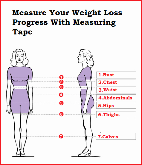 Measurements Chart for Weight Loss New Fitneass