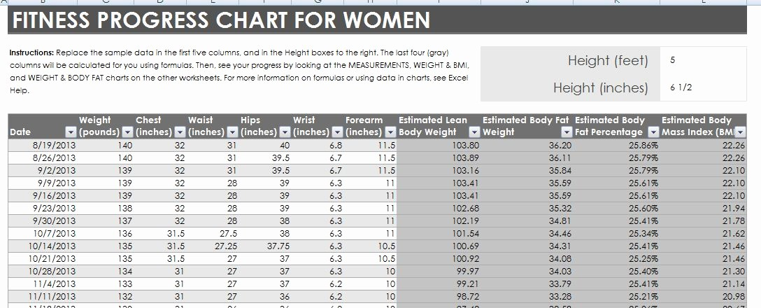 Measurements Chart for Weight Loss Unique Fitness and Weight Loss Chart for Men and Women