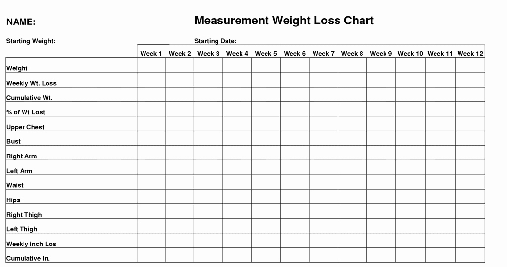 Measurements for Weight Loss Chart Elegant the New Year S Weight Loss Goal with Visual Management