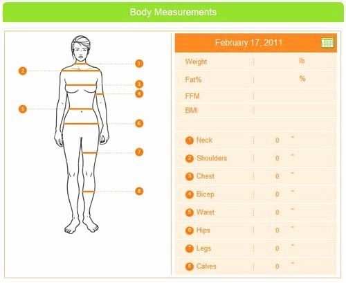 Measurements for Weight Loss Chart Lovely where to Measure for Weight and Fat Loss