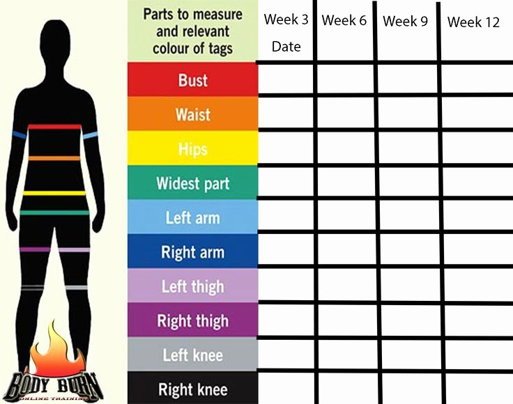 Measuring Chart for Weight Loss Elegant 25 Best Ideas About Body Measurement Chart On Pinterest