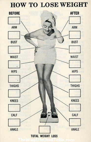 Measuring Chart for Weight Loss New 25 Best Ideas About Weight Charts On Pinterest