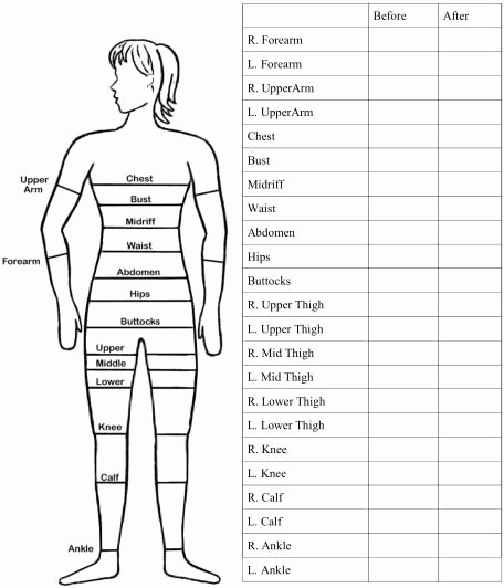 Measuring Chart for Weight Loss New Measurement Chart Exercise and Weightloss