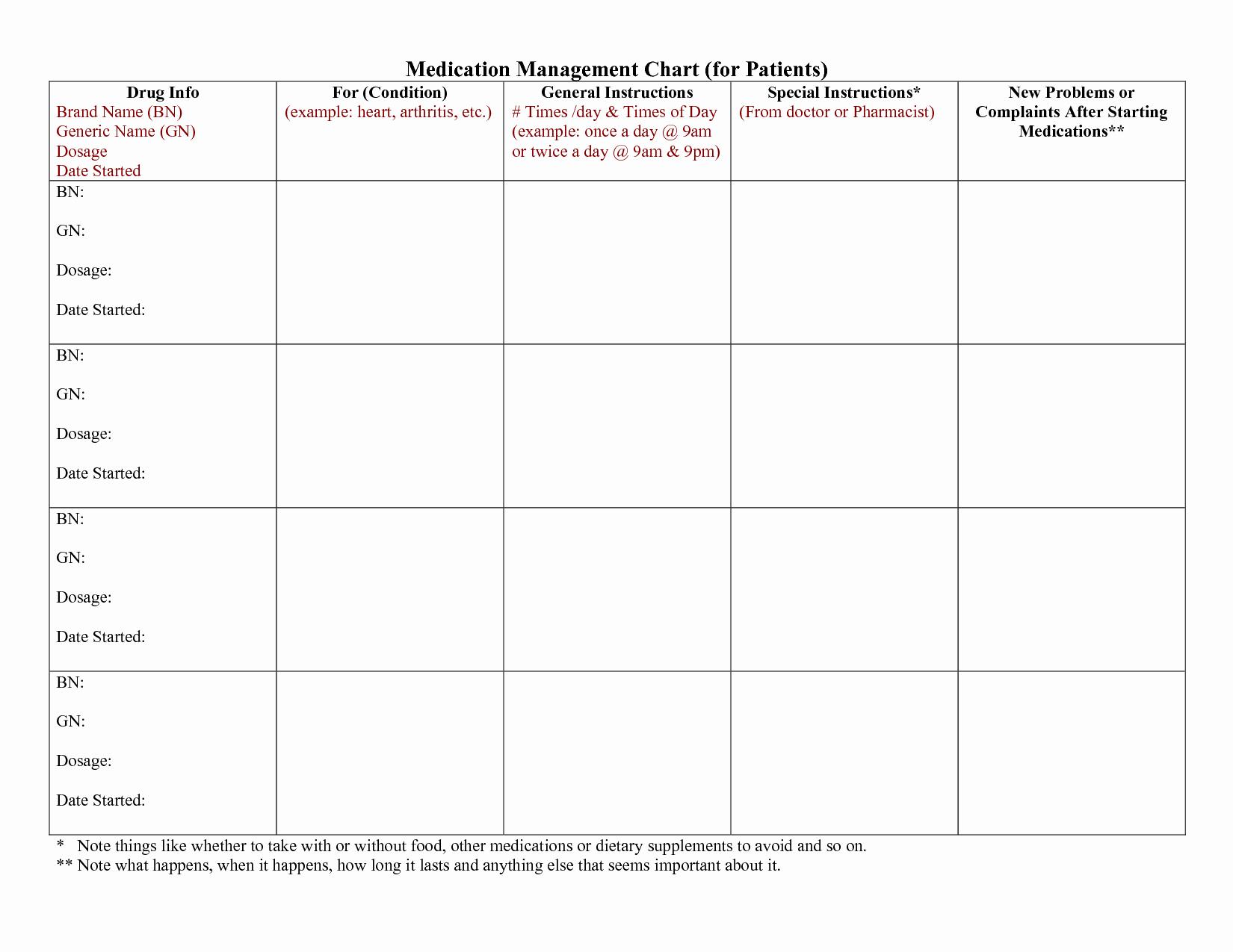 Medication Log Sheet for Patients Lovely 6 Best Of Drug Medication Chart Printable Patient