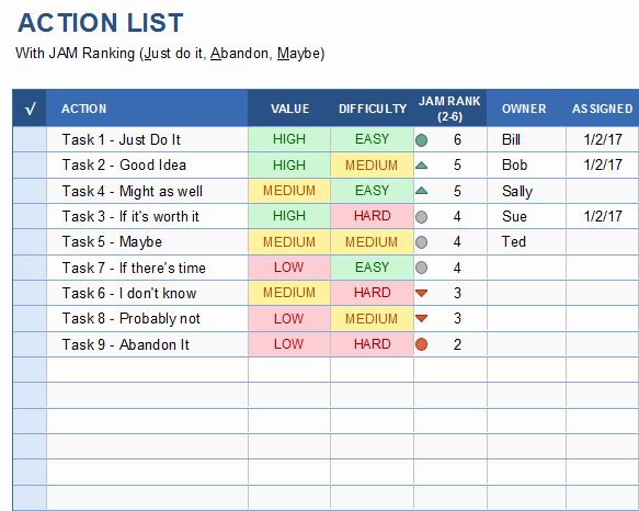 Meeting Action Items Tracker Excel Awesome Action Items Template for Excel