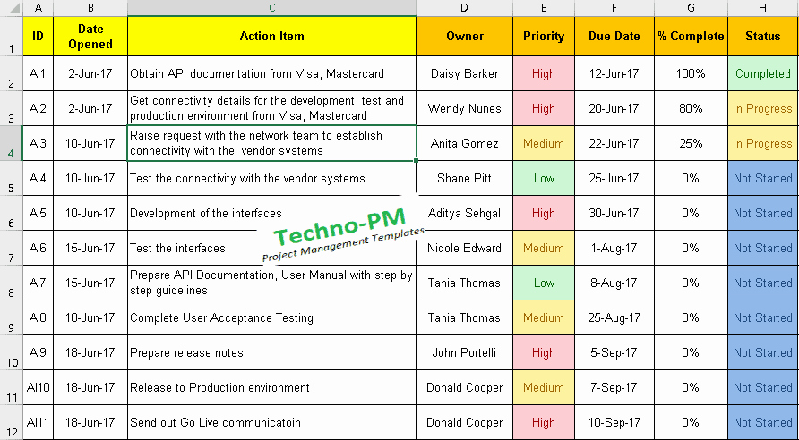 Meeting Action Items Tracker Excel New Action Item Tracking Excel Template Download Free