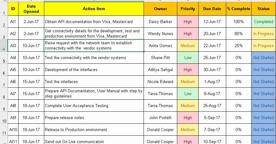 Meeting Action Items Tracker Excel Unique Action Item Tracking Excel Template Download Free