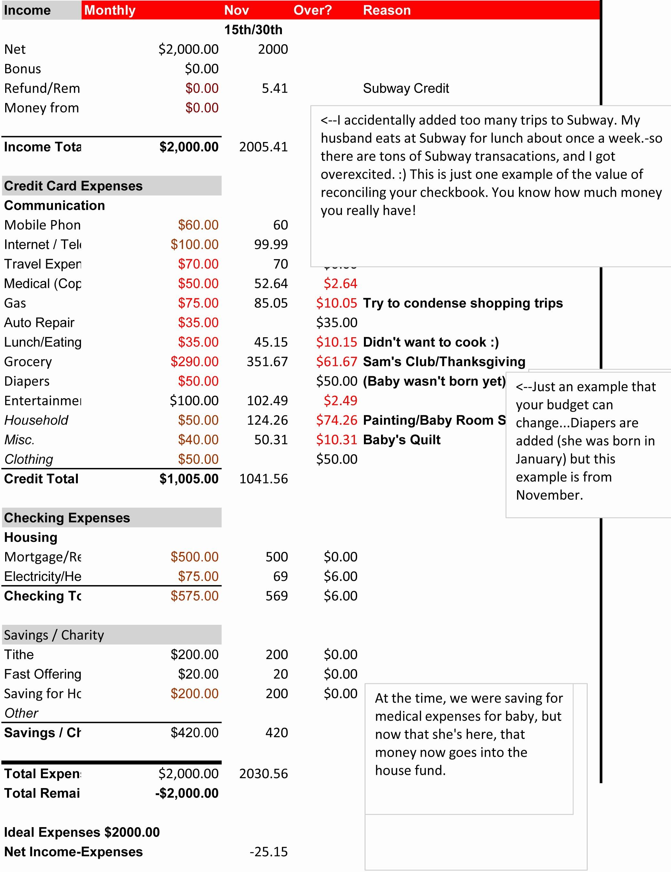Microsoft Excel Church Budget Template Beautiful Nice Sample Bud Illustration Administrative Ficer