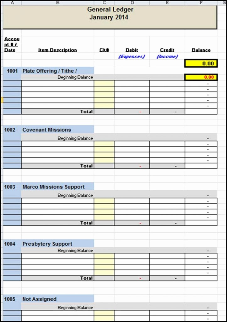 Microsoft Excel Church Budget Template Best Of Church Tithe and Fering Spreadsheet Invoice Template