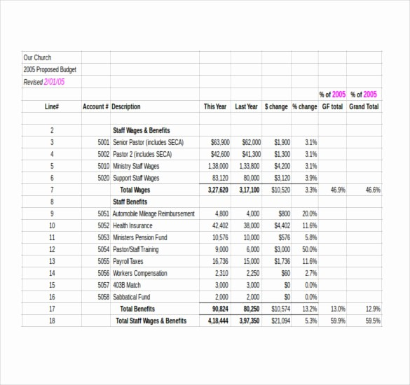 Microsoft Excel Church Budget Template Luxury 11 Church Bud Templates Free Sample Example format