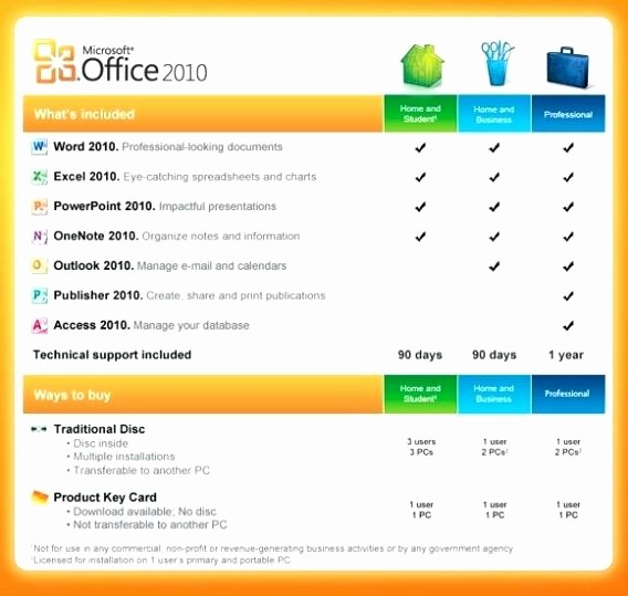 Microsoft Office 2013 themes Download Beautiful Microsoft Fice 2010 Vs 2013 Parison Chart themes