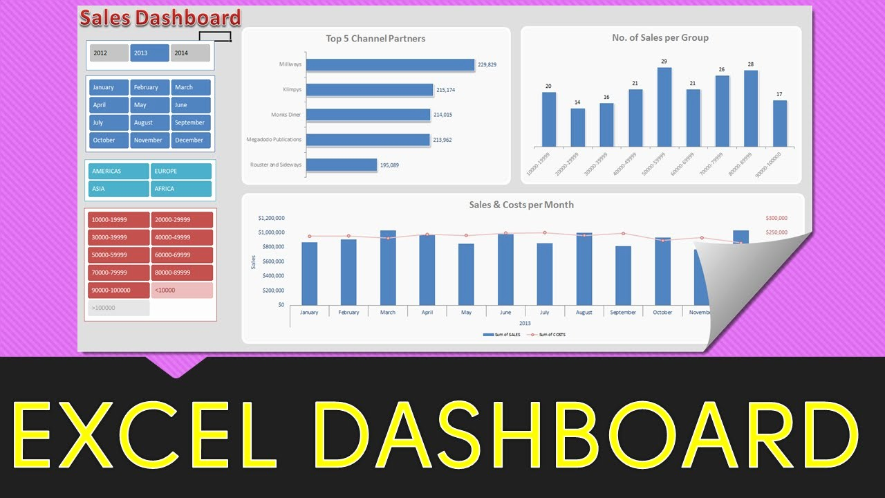 Microsoft Office 360 Sign In Best Of How to Create A Dashboard In Excel 2010 2013 & 2016