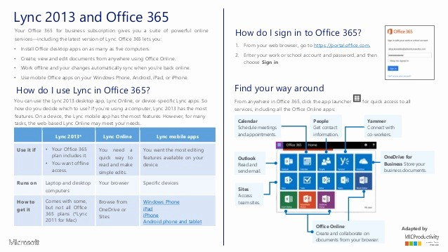 Microsoft Office 365 Subscription Login Elegant Fice365nc2013 Lync Online