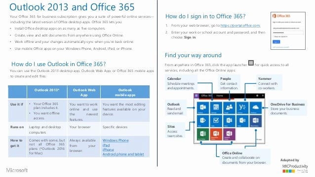 Microsoft Office 365 Subscription Login Inspirational Fice365 Office2013 Office Online