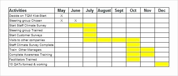 Microsoft Office Gantt Chart Templates Best Of Chart Template Word Ms Fice Gantt Microsoft Excel 2013