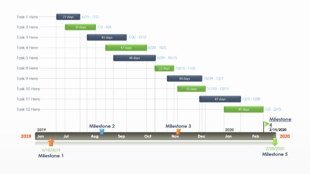 Microsoft Office Gantt Chart Templates Best Of Gantt Chart Free Timeline Templates
