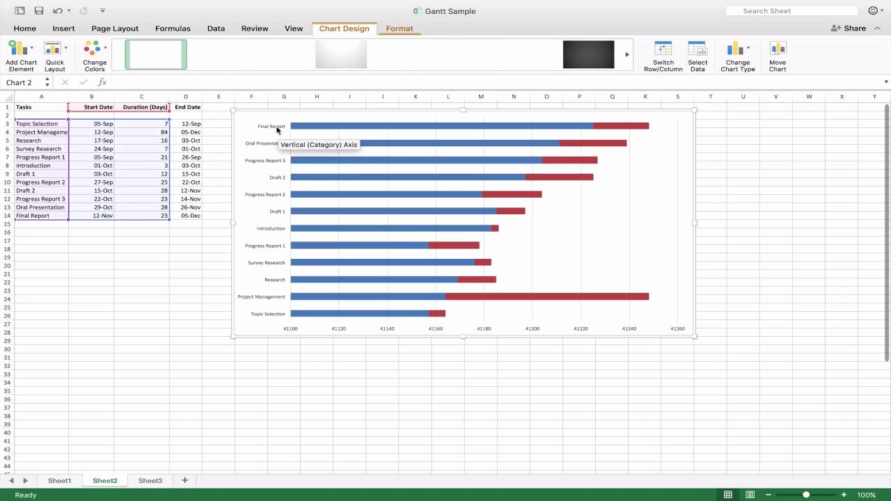 Microsoft Office Gantt Chart Templates Elegant How to Make Gantt Chart In Microsoft Fice Excel Mac Ver