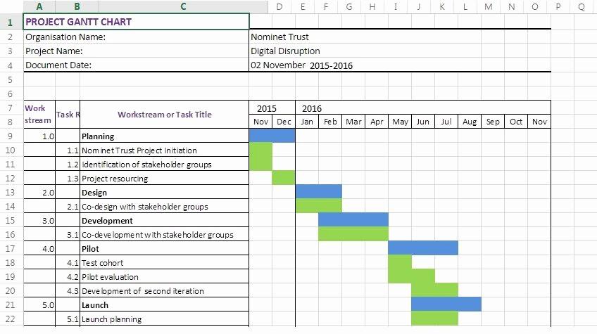 Microsoft Office Gantt Chart Templates Fresh Free Excel Gantt Chart Template 2007 Xls – Microsoft Chart
