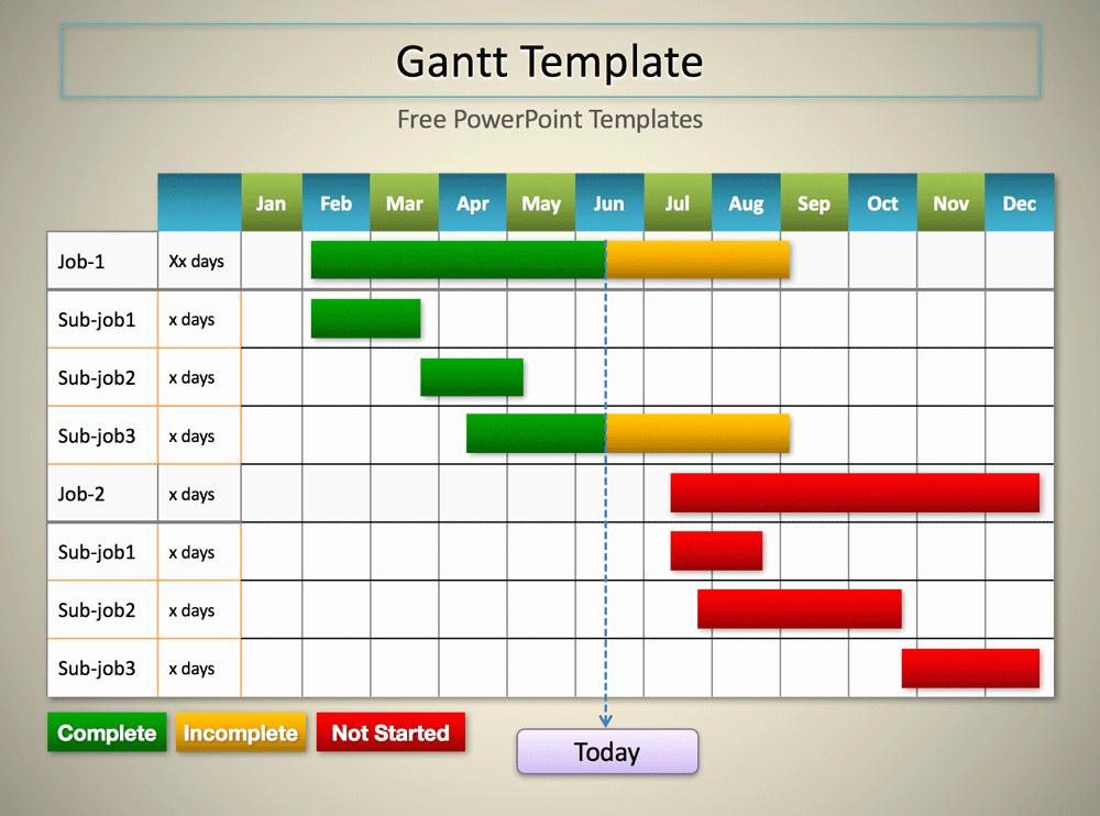 Microsoft Office Gantt Chart Templates Lovely 5 Gantt Chart Templates Excel Powerpoint Pdf Google