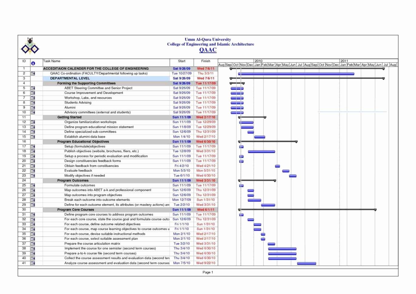 Microsoft Office Gantt Chart Templates Lovely Microsoft Fice Gantt Chart Template Free Example Of