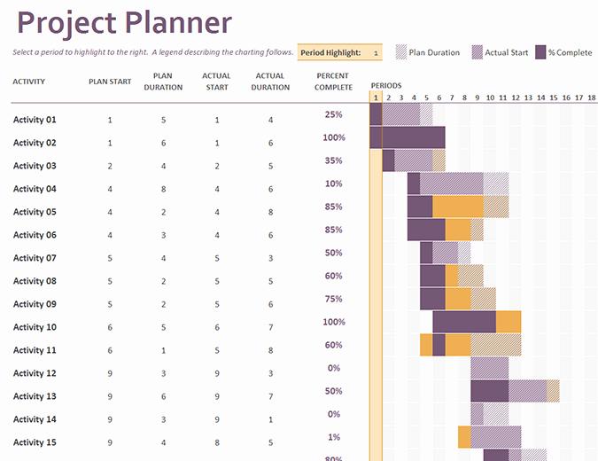 Microsoft Office Gantt Chart Templates Luxury Gantt Project Planner