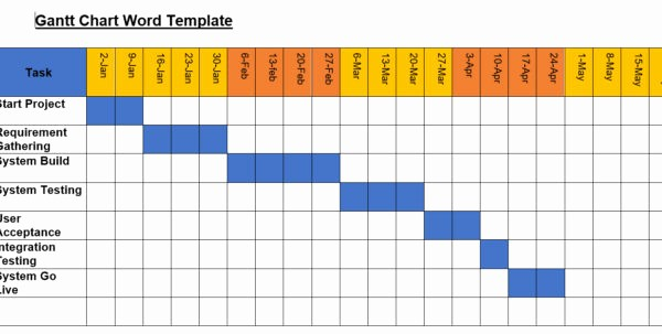 Microsoft Office Gantt Chart Templates New Gantt Chart Template Word Website Inspiration Free Gantt