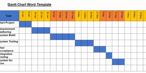 Microsoft Office Gantt Chart Templates New Gantt Chart Template Word Website Inspiration Free Gantt