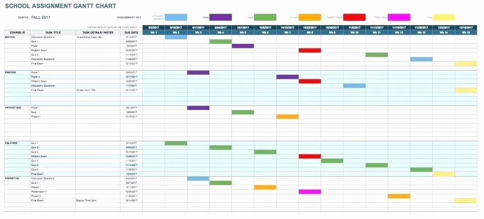 Microsoft Office Gantt Chart Templates Unique Editable Chart Timeline Template for Project Management