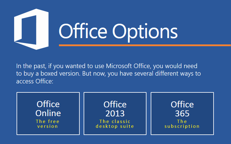 Microsoft Office themes 2013 Download Lovely Powerpoint 2013 Buying Fice 2013