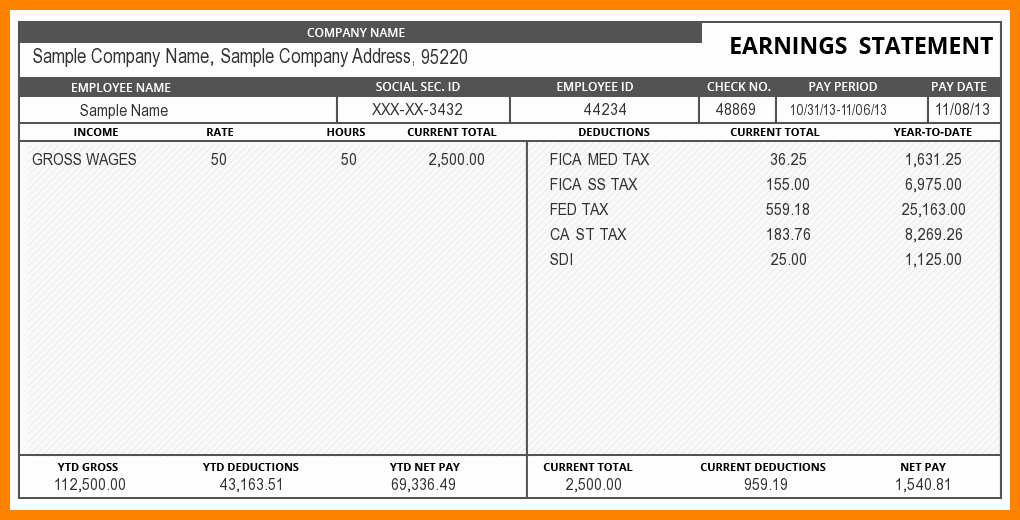 Microsoft Word Check Stub Template New 6 Paycheck Stub Template In Microsoft Word