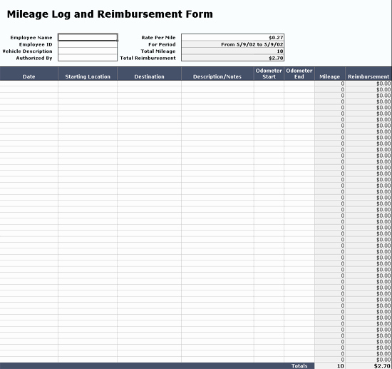 Mileage Log and Reimbursement form Awesome Tracks Mileage Log Data with Reimbursement form for