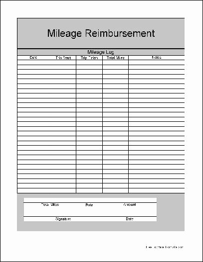 Mileage Log and Reimbursement form New 18 Best Of Mileage Expense Worksheets Free