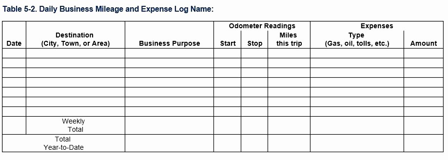 Mileage Log form for Taxes New Mileage Log – All form Templates