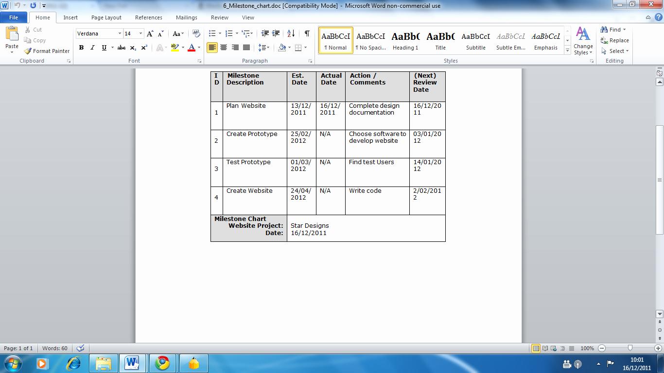 Milestone Chart In Project Management Beautiful Milestone Chart