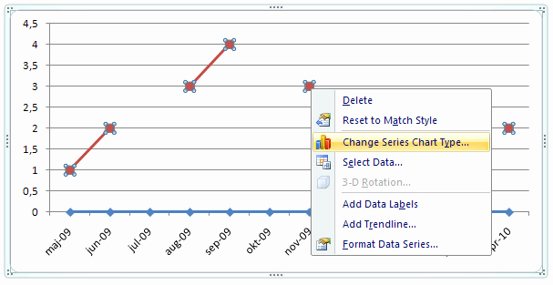 Milestone Chart In Project Management Beautiful Project Management Show Milestones In A Timeline [excel