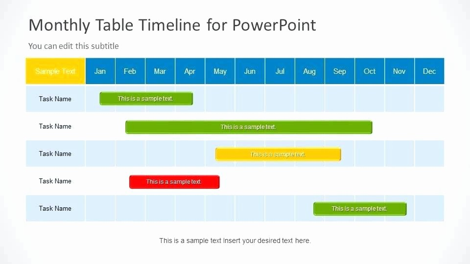 Milestone Chart In Project Management Fresh Project Milestone Chart Template