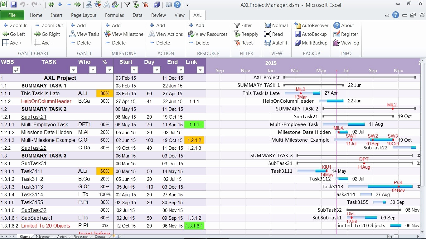 Milestone Chart In Project Management Luxury Download Axl Project Manager 1 0 2