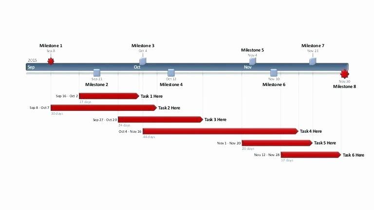 Milestone Plan Template In Excel Best Of Download Milestone Schedule Template Excel Project