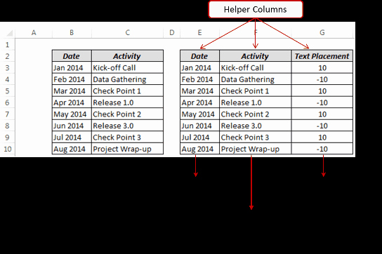 Milestone Plan Template In Excel Best Of Excel Milestone Chart Bing Images