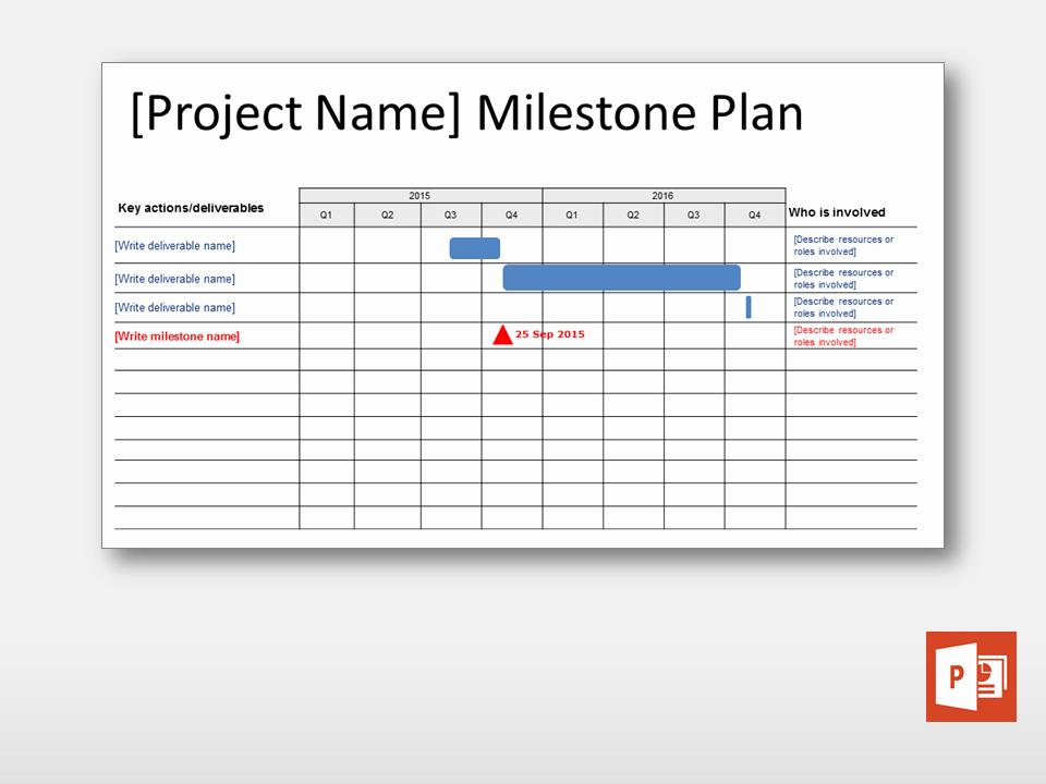 Milestone Plan Template In Excel Elegant Milestone Plan Project Templates Guru