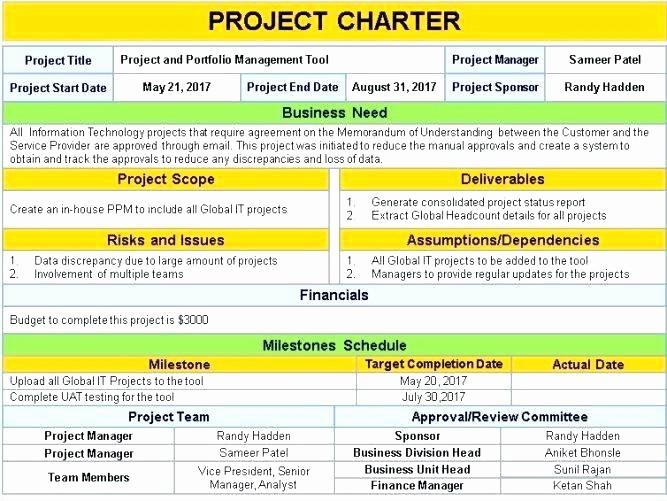 Milestone Plan Template In Excel Elegant Project Dashboard Template Excel Templates Milestone Plan