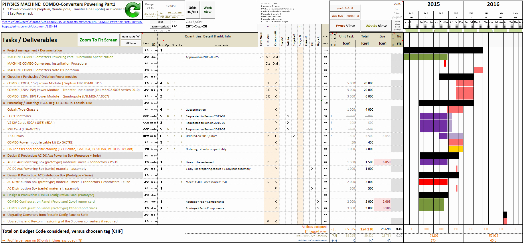 Milestone Plan Template In Excel Elegant Templates