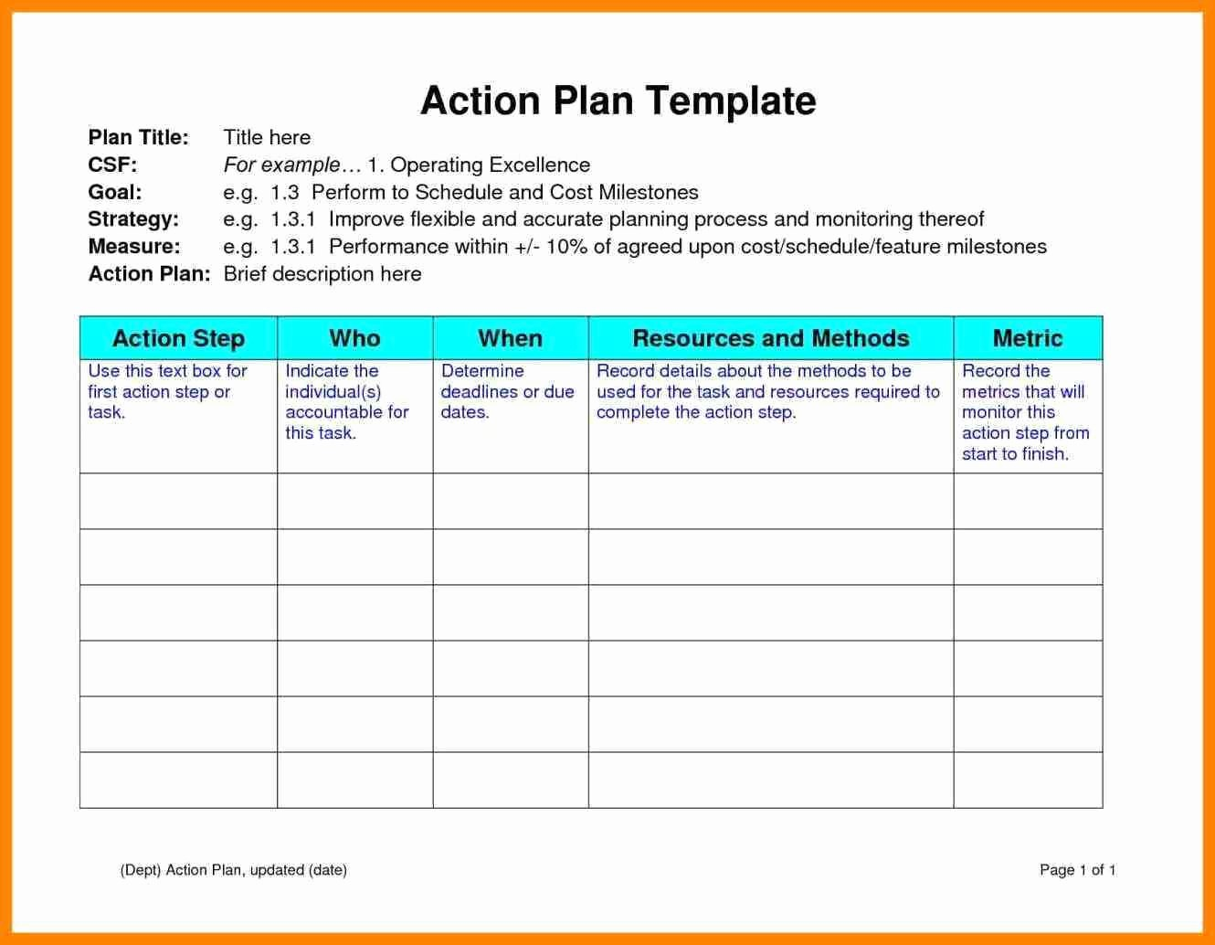 Milestone Plan Template In Excel Fresh Plan Action and Milestones Template Image Collections