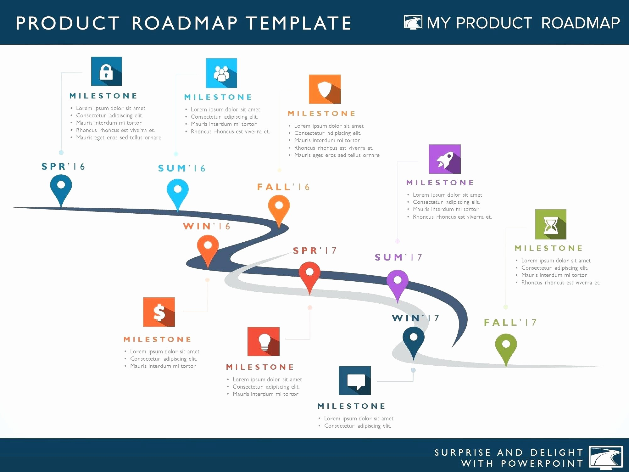 Milestone Plan Template In Excel Inspirational Template Milestone Timeline Template