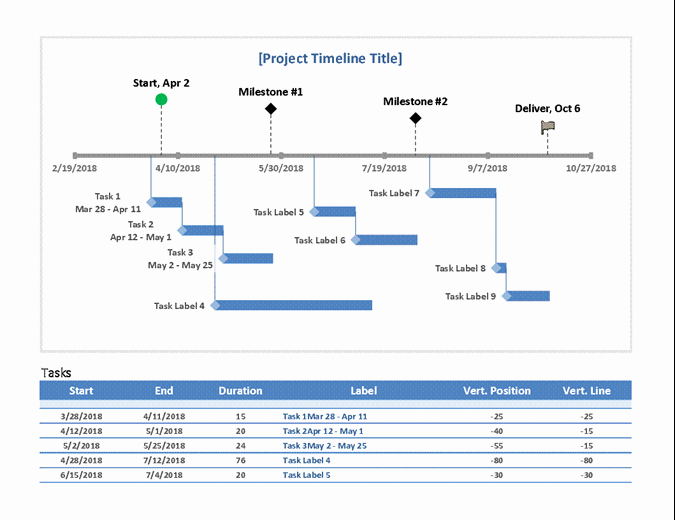 Milestone Plan Template In Excel Lovely Family Tree Chart Fice Templates