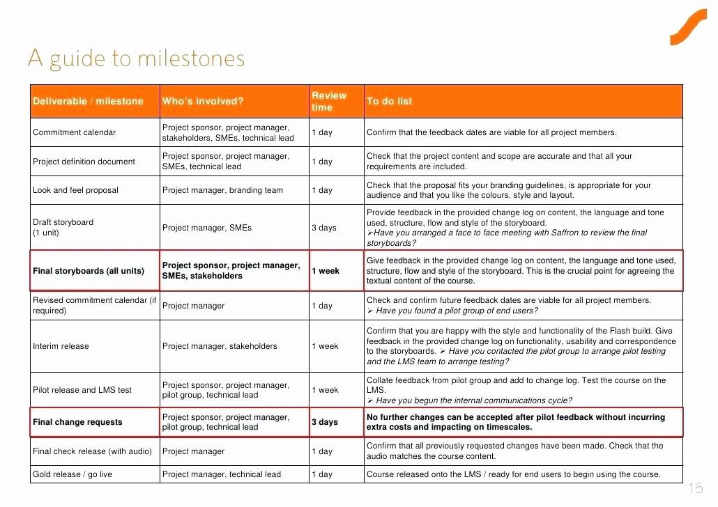 Milestone Plan Template In Excel Lovely Milestone Schedule Template – Buildingcontractor