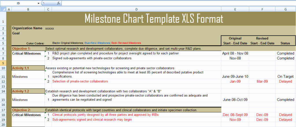Milestone Plan Template In Excel New Get Milestone Chart Template Xls format Free Excel